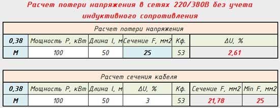 Внешний вид программы для расчета потери напряжения 220/380В