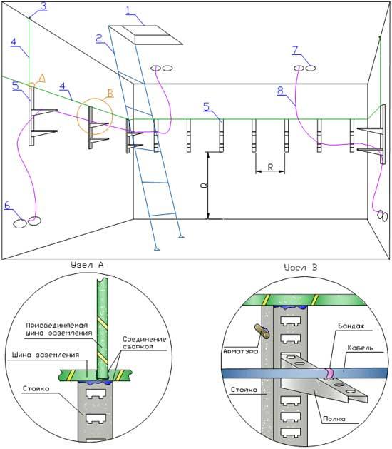 Контур заземления в техническом подполье