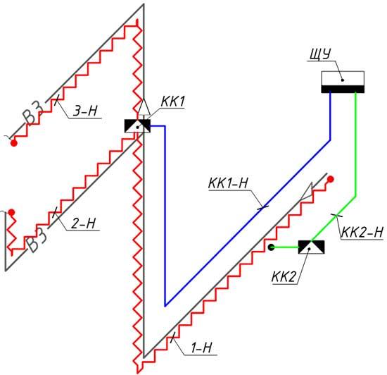 План размещение электронагревательного оборудования