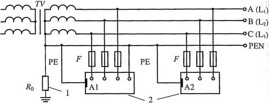 Электрическая сеть с системой заземления TN-C
