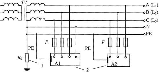 Электрическая сеть с системой заземления TN-S