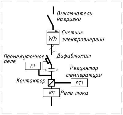 Схема щита управления электрообогревом