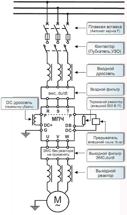Подклчючение инвертора в АСУ с учетом электромагнитной совместимости