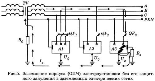 Заземление корпуса  электроустановки без его защитного зануления в заземленных электрических сетях