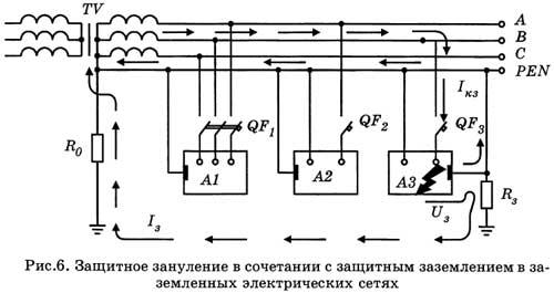 Защитное зануление в сочетании с защитным заземлением в заземленных электрических сетях
