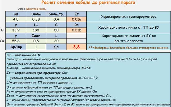 Программа для расчета питающего кабеля к рентгенаппарату
