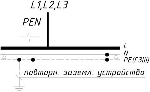 Обрыв нулевого провода на ТП
