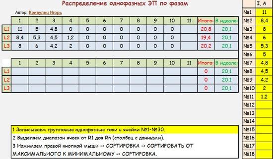 Программа для распределения однофазных ЭП по фазам