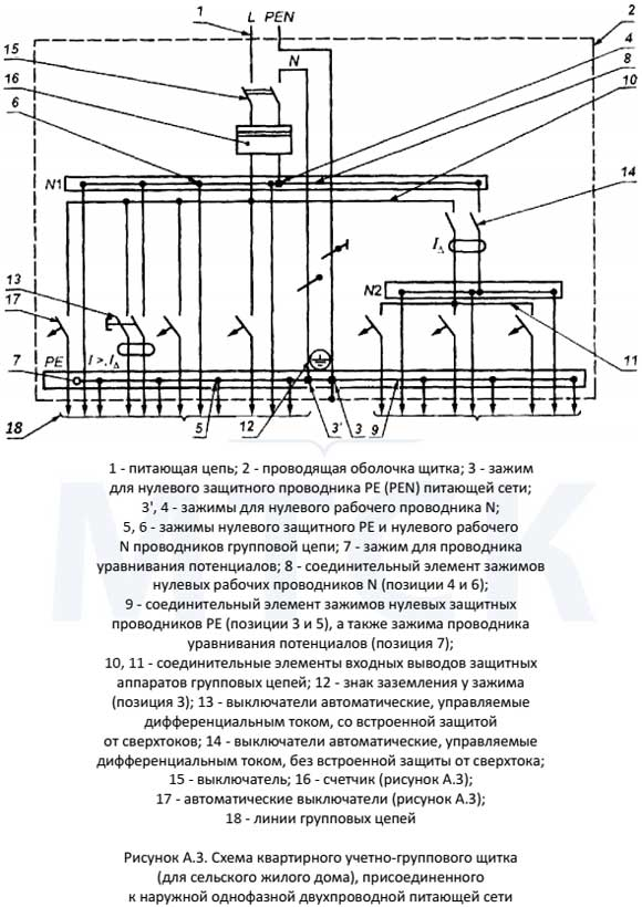 Схема ЩУ частного дома по ГОСТ32395-2013