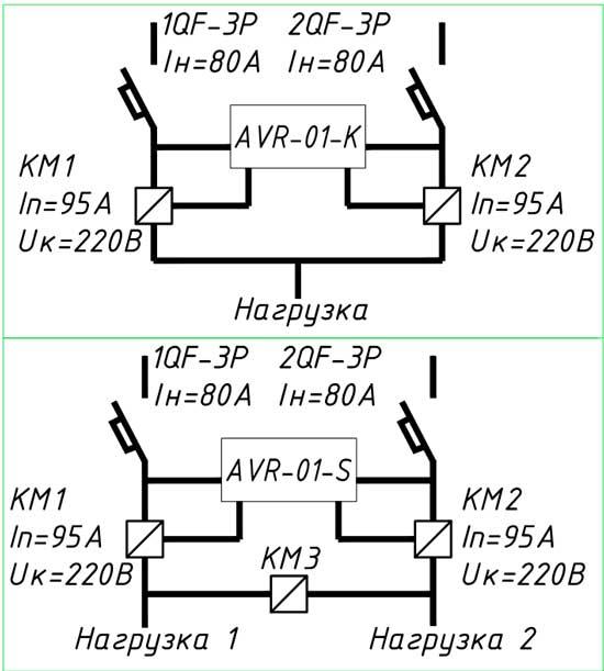Схема автоматического управления нагрузкой II категории