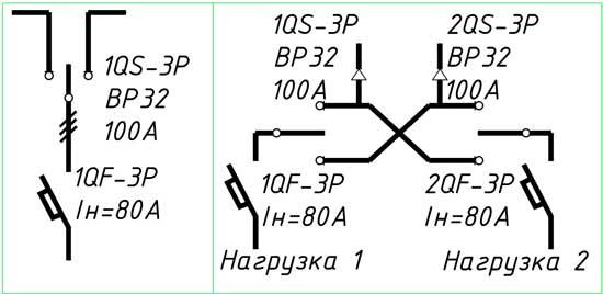 Схема ручного управления нагрузкой II категории