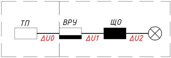 Структурная схема питания светильника