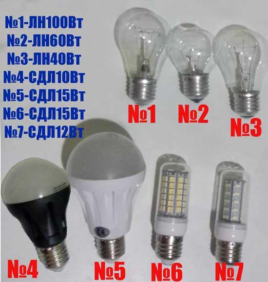 Светодиодные лампы vs лампы накаливания