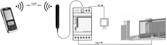 Реле дистанционного управления - SIMply MAX P02