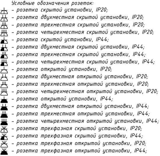 Условные обозначения розеток