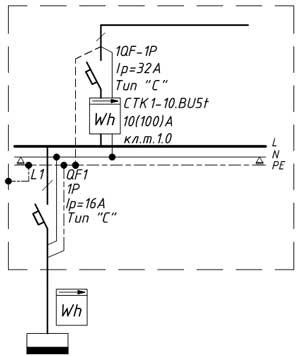 Стандартная схема учета электроэнергии