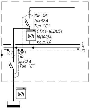 Схема учета электроэнергии счетчиками с функцией предоплаты