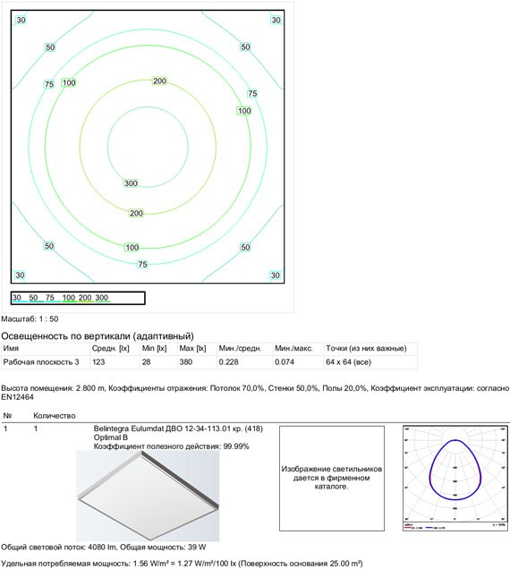 1 LED-светильник, аналог ЛВО 4х18 - расчет освещенности