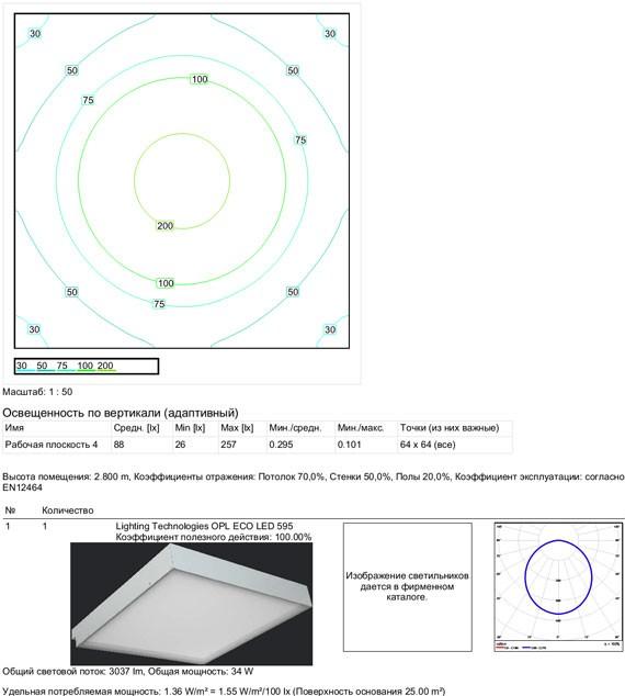 2 LED-светильник, аналог ЛВО 4х18 - расчет освещенности