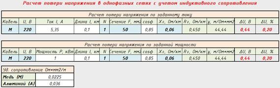 Программа для расчета потери напряжения в однофазных сетях с учетом индуктивного сопротивления