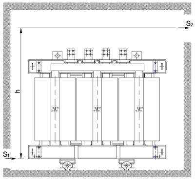 Естественная вентиляции камеры трансформатора