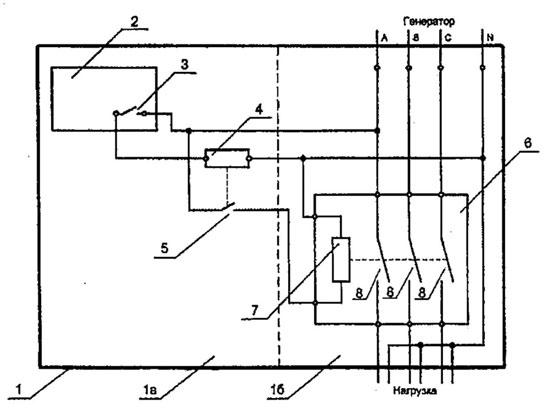 Схема шкафа с управлением нагрузкой