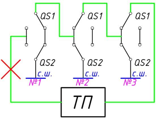 Кольцевая схема электроснабжения - авария КЛ