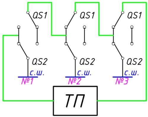 Кольцевая схема электроснабжения - рабочий режим