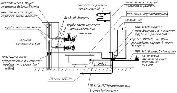 Схема ДСУП