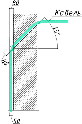 Ввод бронированного кабеля через стену