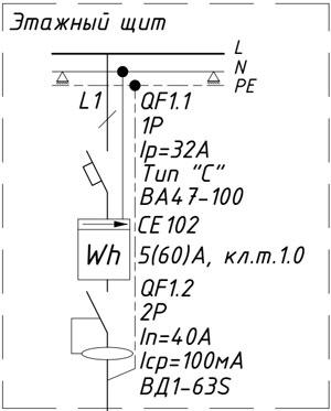 Установка коммутационных аппаратов счетчика