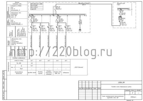 Эконом схема квартирного щитка для квартиры с газовой плитой