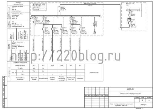 Эконом схема квартирного щитка для квартиры с электроплитой