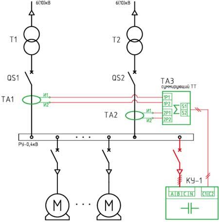 Централизованная компенсация реактивной мощности с двумя питающими трансформаторами