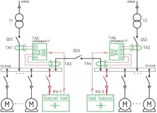 Централизованная посекционная компенсация реактивной мощности с двумя питающими трансформаторами
