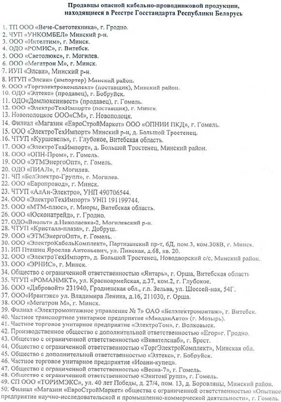 Продавцы опасной кабельно-проводниковой продукции, находящиеся в Реестре Госстандарта Республики Беларусь