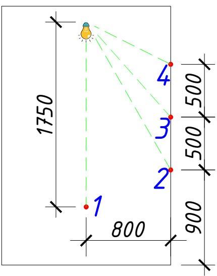 Схема измерения освещенности