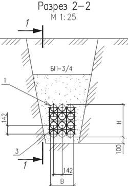 Прокладка кабелей в блоках