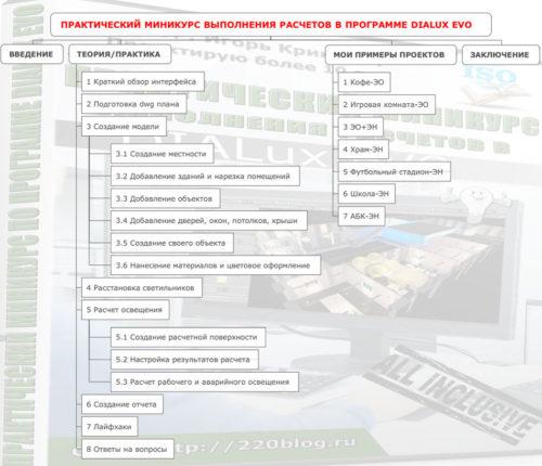 Практический миникурс по программе DIALUX EVO