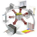 Лучшее ПО на основе технологии BIM для проектировщика-электрика