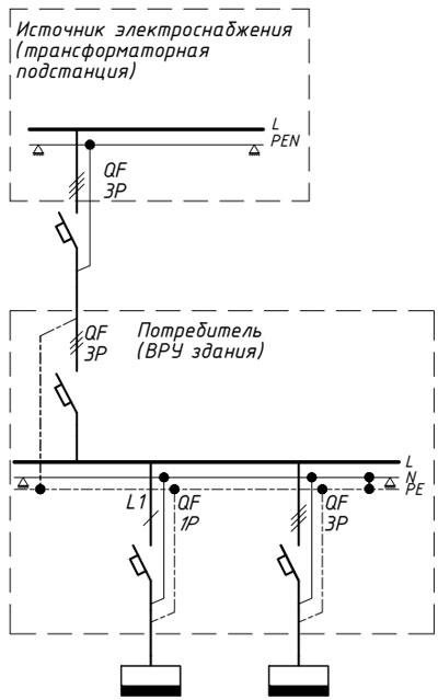 Типовая схема электроснабжения