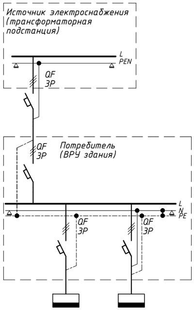 Прокладка питающего кабеля после разделения