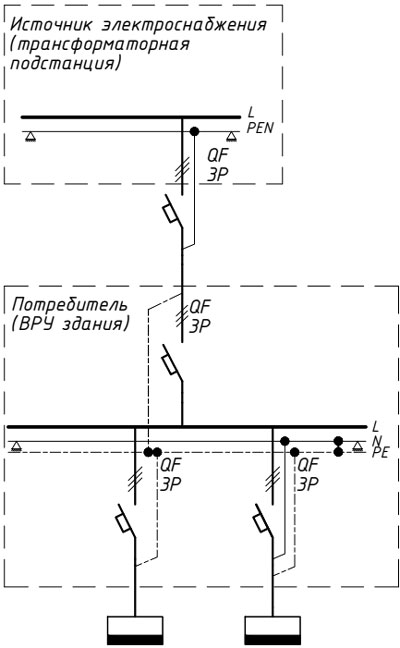 Прокладка питающего кабеля после разделения 2