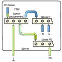 Разделение PEN-проводника