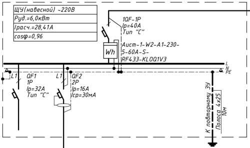 Схема ЩУ - 220dreamhouse