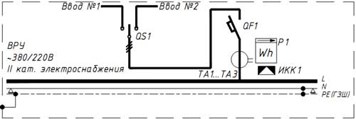 Схема 2 ВРУ (ГРЩ) по II категория элекроснабжения на 1 панель