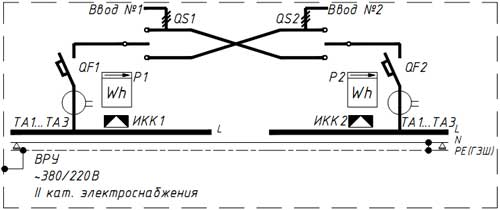 Схема 3 ВРУ (ГРЩ) по II категория элекроснабжения на 2 панели