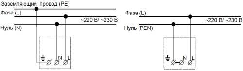 Схема подключения розетки с УЗО