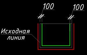 результат параллельных линий