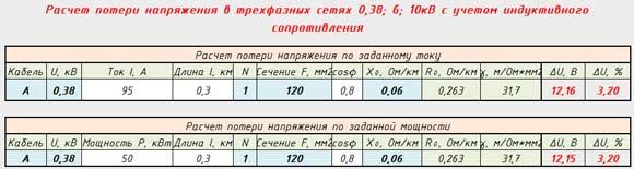 Внешний вид программы для расчета потери напряжения 380В, 6кВ, 10кВ